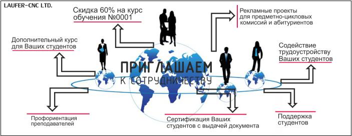 Сотрудничество с учебными организациями